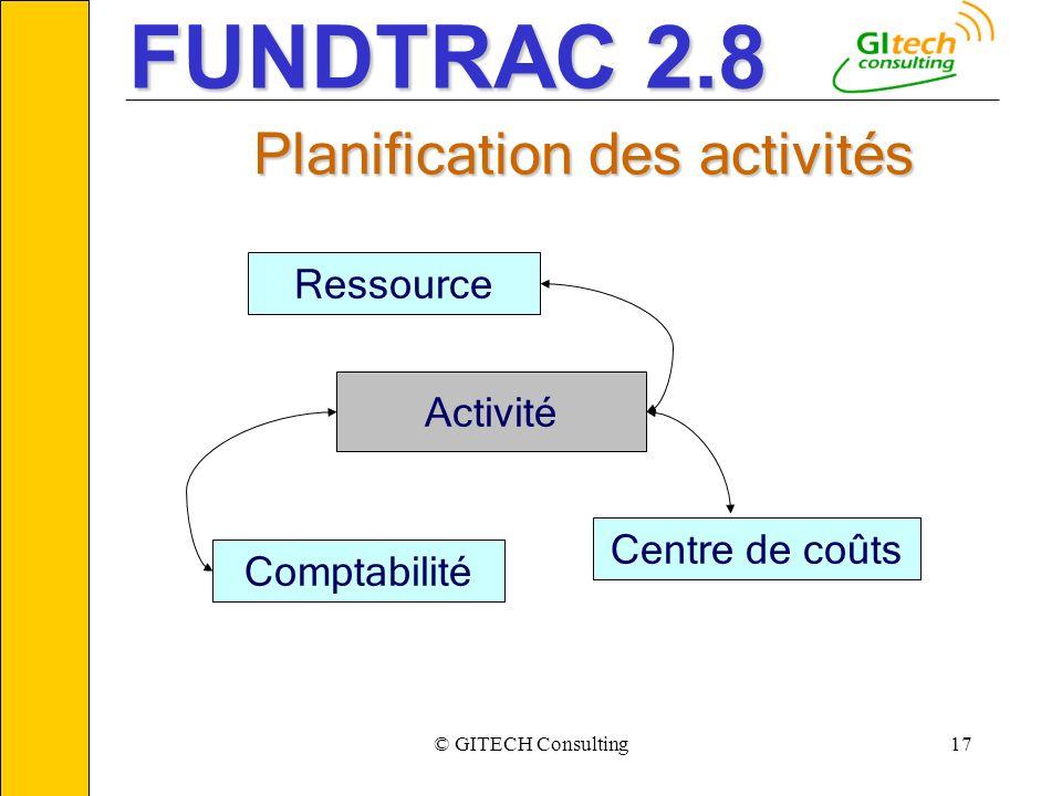© GITECH Consulting17 ___________________________________________________________ Planification des activités Activité Ressource Centre de coûts Compt