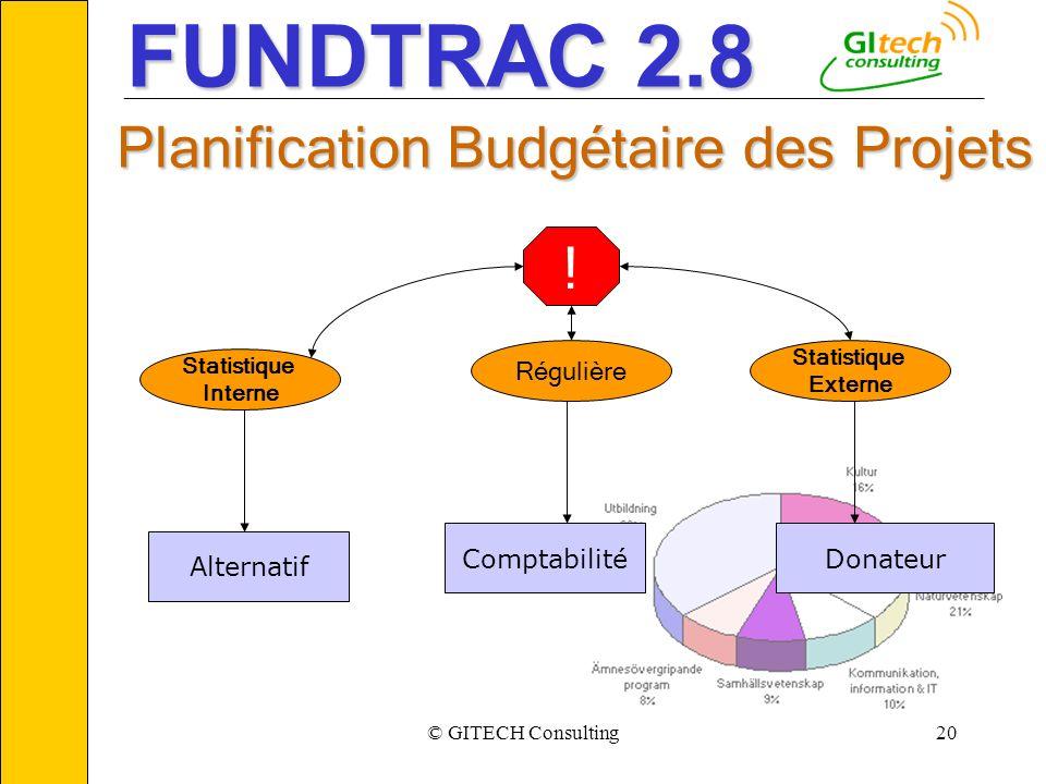 © GITECH Consulting20 ___________________________________________________________ Régulière ! Statistique Interne Statistique Externe DonateurComptabi