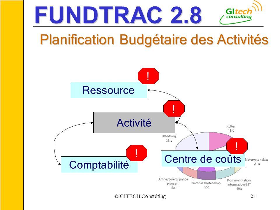 © GITECH Consulting21 ___________________________________________________________ Activité Ressource Centre de coûts Comptabilité ! ! ! ! FUNDTRAC 2.8