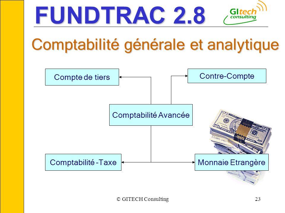 © GITECH Consulting23 ___________________________________________________________ Comptabilité Avancée Contre-Compte Compte de tiers Comptabilité -Tax