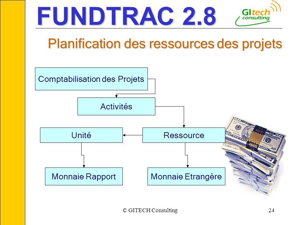 © GITECH Consulting24 ___________________________________________________________ Planification des ressources des projets Comptabilisation des Projet