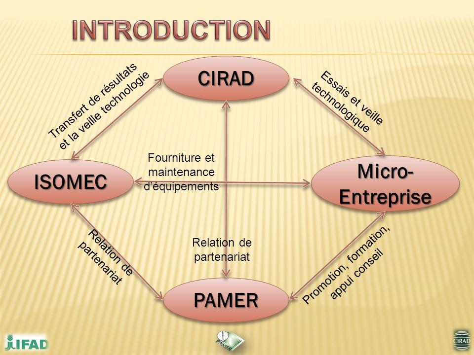 CIRADCIRAD PAMERPAMER ISOMECISOMEC Micro- Entreprise Transfert de résultats et la veille technologie Essais et veille technologique Fourniture et main