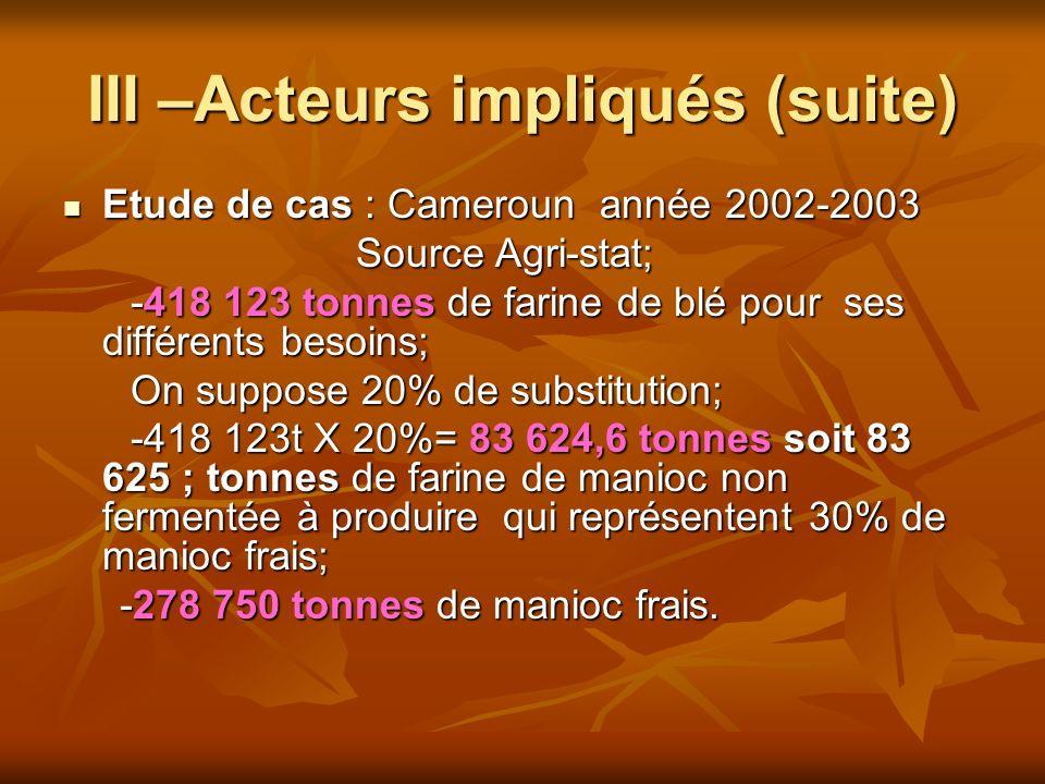 III –Acteurs impliqués (suite) Etude de cas : Cameroun année 2002-2003 Etude de cas : Cameroun année 2002-2003 Source Agri-stat; Source Agri-stat; -418 123 tonnes de farine de blé pour ses différents besoins; -418 123 tonnes de farine de blé pour ses différents besoins; On suppose 20% de substitution; On suppose 20% de substitution; -418 123t X 20%= 83 624,6 tonnes soit 83 625 ; tonnes de farine de manioc non fermentée à produire qui représentent 30% de manioc frais; -418 123t X 20%= 83 624,6 tonnes soit 83 625 ; tonnes de farine de manioc non fermentée à produire qui représentent 30% de manioc frais; -278 750 tonnes de manioc frais.