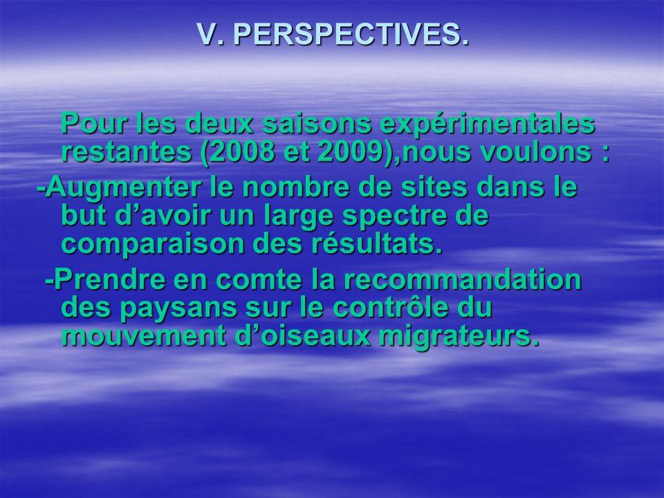 V. PERSPECTIVES.