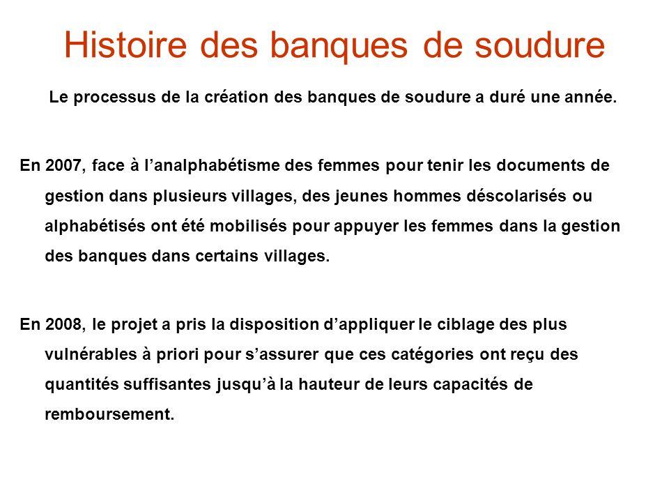 Histoire des banques de soudure Le processus de la création des banques de soudure a duré une année.
