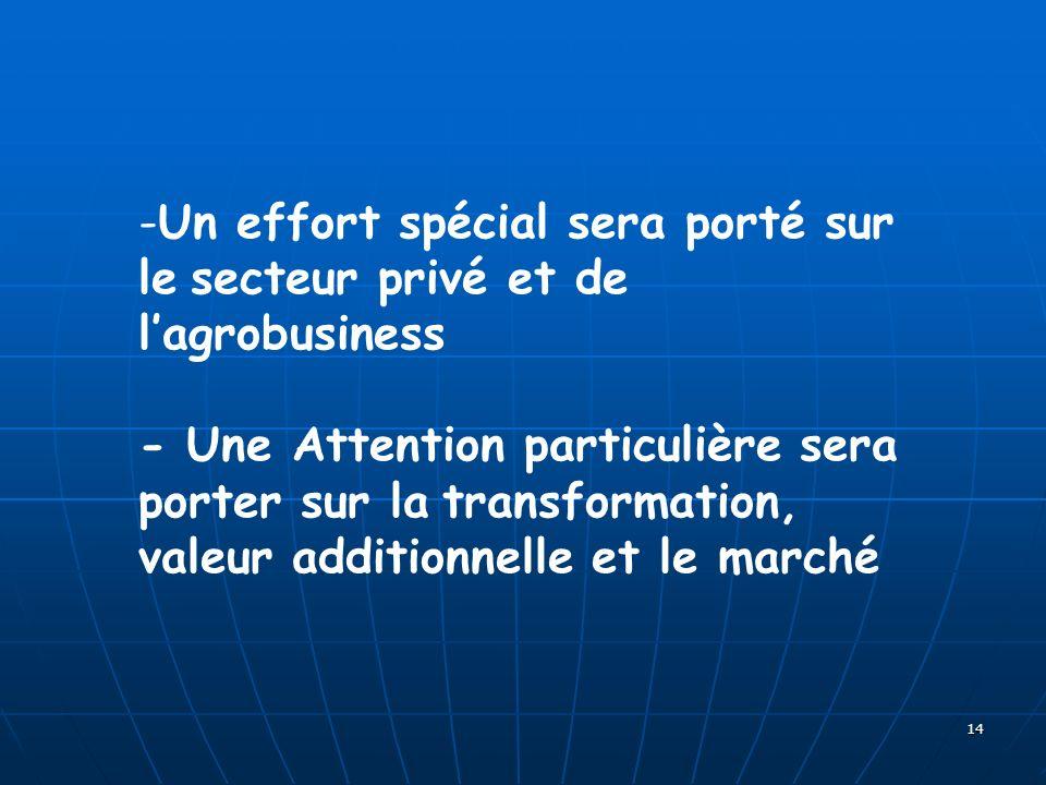 14 -Un effort spécial sera porté sur le secteur privé et de lagrobusiness - Une Attention particulière sera porter sur la transformation, valeur additionnelle et le marché