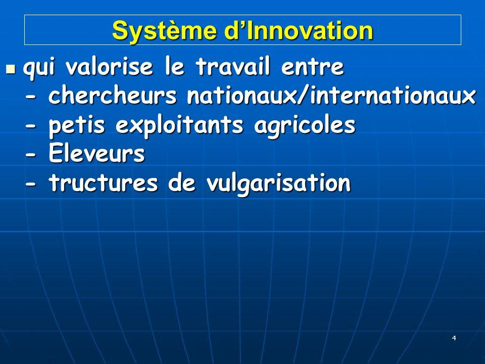 4 qui valorise le travail entre - chercheurs nationaux/internationaux - petis exploitants agricoles - Eleveurs - tructures de vulgarisation qui valori