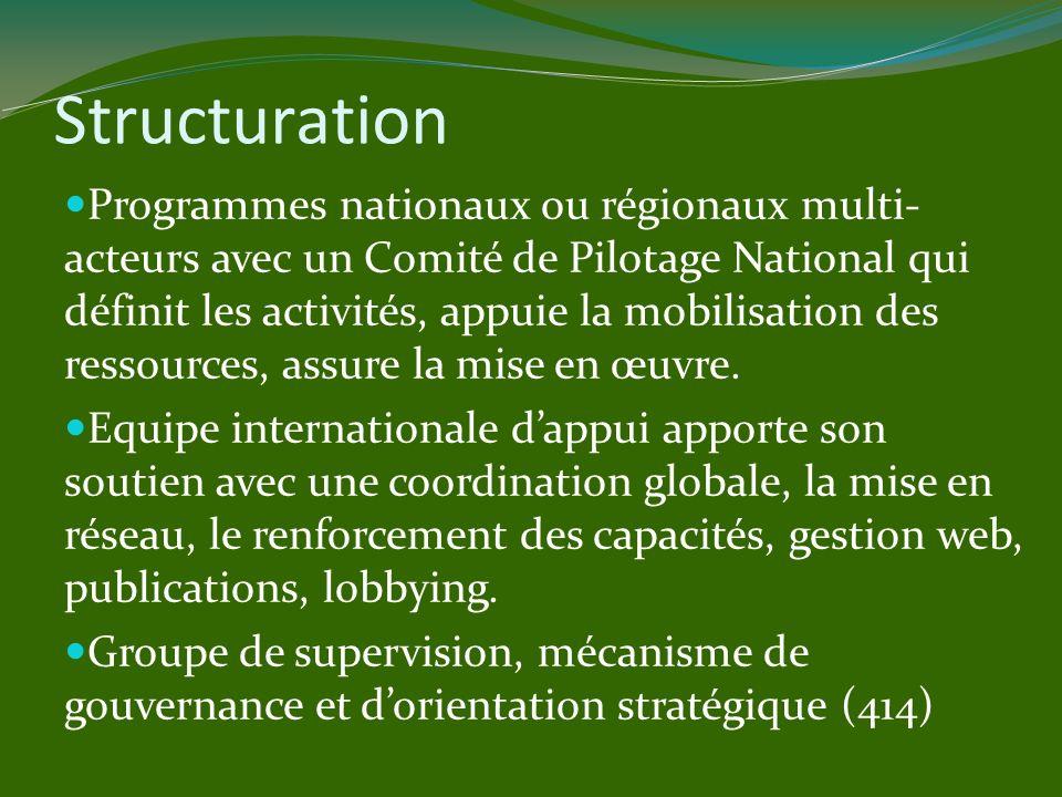 Structuration Programmes nationaux ou régionaux multi- acteurs avec un Comité de Pilotage National qui définit les activités, appuie la mobilisation des ressources, assure la mise en œuvre.