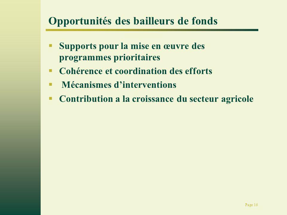 Page 16 Opportunités des bailleurs de fonds Supports pour la mise en œuvre des programmes prioritaires Cohérence et coordination des efforts Mécanismes dinterventions Contribution a la croissance du secteur agricole