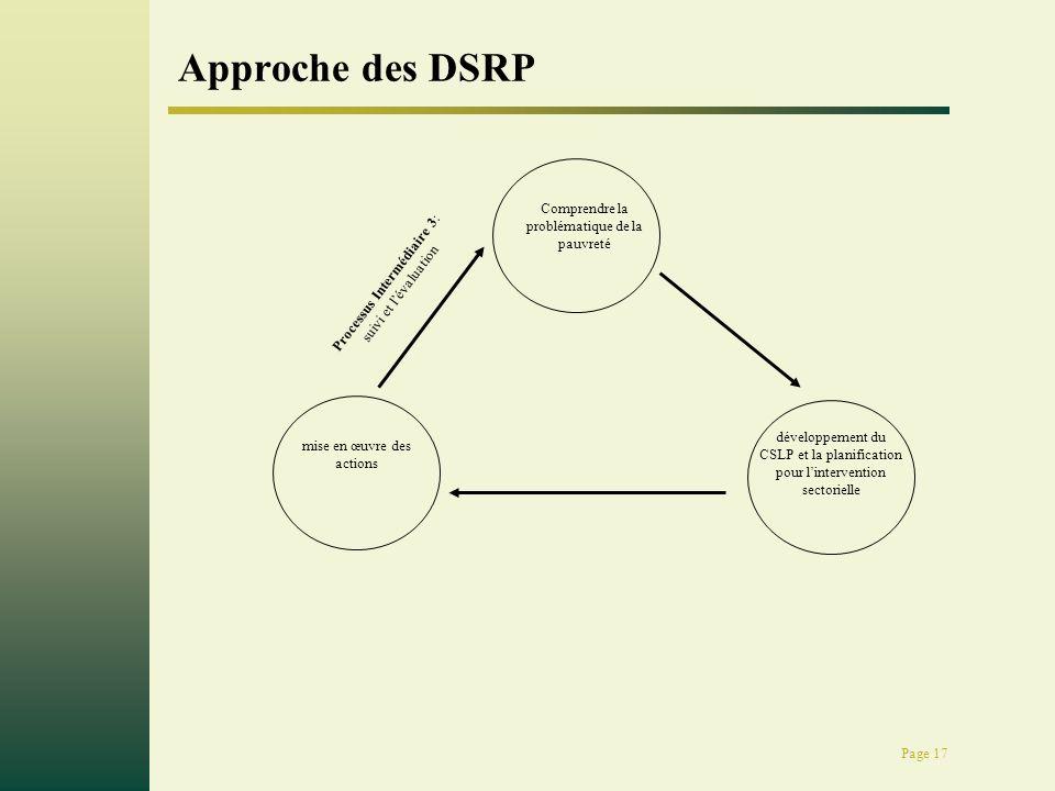 Page 17 Approche des DSRP Comprendre la problématique de la pauvreté développement du CSLP et la planification pour lintervention sectorielle mise en