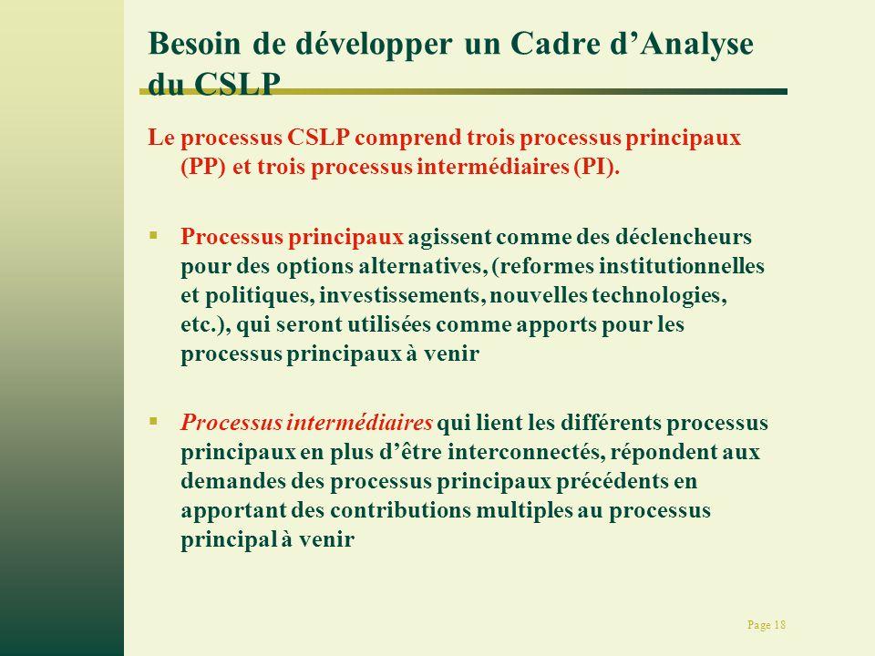 Page 18 Besoin de développer un Cadre dAnalyse du CSLP Le processus CSLP comprend trois processus principaux (PP) et trois processus intermédiaires (P