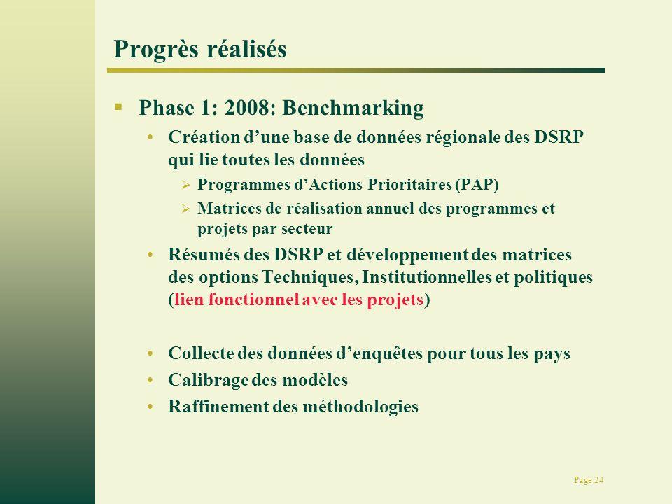 Page 24 Progrès réalisés Phase 1: 2008: Benchmarking Création dune base de données régionale des DSRP qui lie toutes les données Programmes dActions Prioritaires (PAP) Matrices de réalisation annuel des programmes et projets par secteur Résumés des DSRP et développement des matrices des options Techniques, Institutionnelles et politiques (lien fonctionnel avec les projets) Collecte des données denquêtes pour tous les pays Calibrage des modèles Raffinement des méthodologies