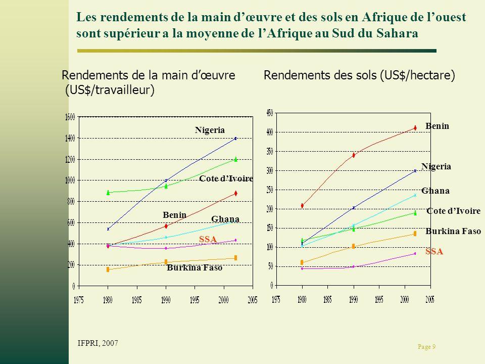 Page 10 Hectares de terres agricoles par ouvrier 8.94.9 1.8 Cote dIvoire Nigeria Beni n Burkina Faso Ghana Mauritanie Mali SSA 3.7 1.0 Certains pays connaissent une croissance plus rapide de la productivité IFPRI, 2007