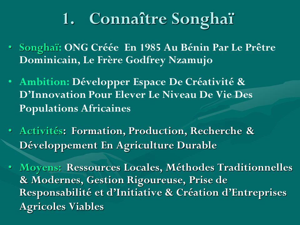 1.Connaître Songhaï SonghaïSonghaï: ONG Créée En 1985 Au Bénin Par Le Prêtre Dominicain, Le Frère Godfrey Nzamujo Ambition: Développer Espace De Créat