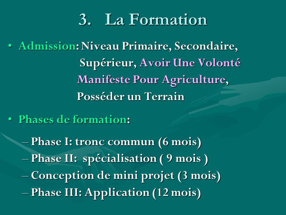 3.La Formation Admission: Niveau Primaire, Secondaire,Admission: Niveau Primaire, Secondaire, Supérieur, Avoir Une Volonté Supérieur, Avoir Une Volont