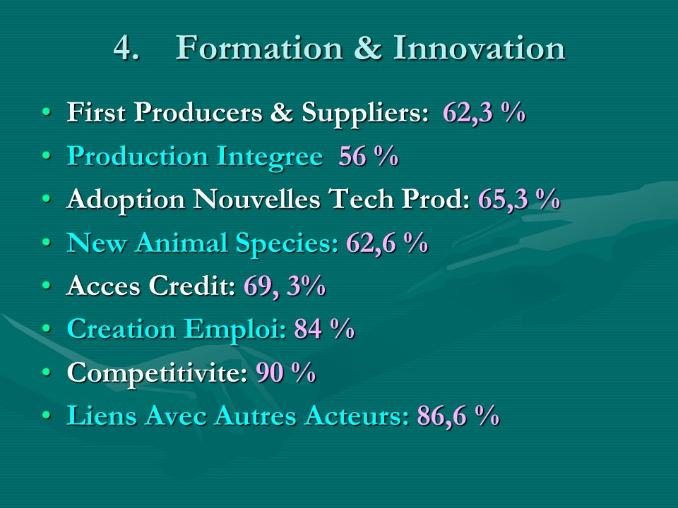 4.Formation & Innovation First Producers & Suppliers: 62,3 %First Producers & Suppliers: 62,3 % Production Integree 56 %Production Integree 56 % Adopt
