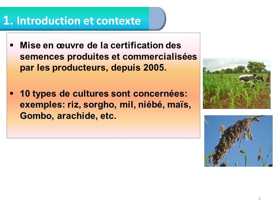 1. Introduction et contexte 2 Mise en œuvre de la certification des semences produites et commercialisées par les producteurs, depuis 2005. 10 types d