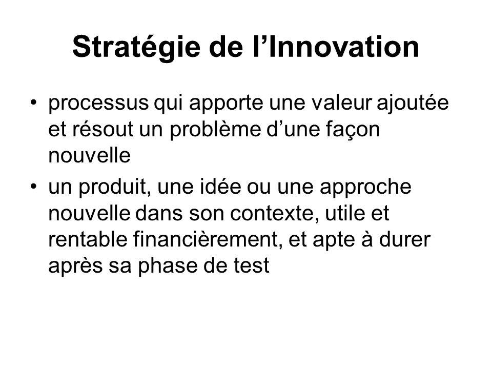 Stratégie de lInnovation processus qui apporte une valeur ajoutée et résout un problème dune façon nouvelle un produit, une idée ou une approche nouvelle dans son contexte, utile et rentable financièrement, et apte à durer après sa phase de test