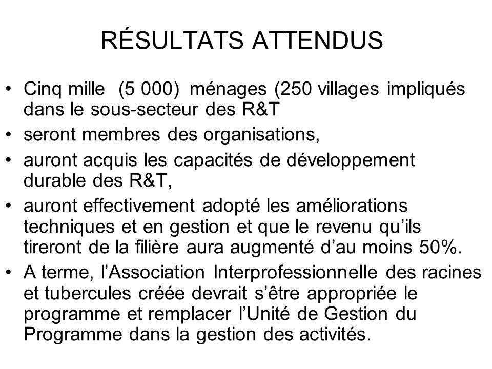 ORGANISATION ET GESTION DU PROGRAMME Le Comité de Pilotage du Programme LUnité de Gestion du Programme.
