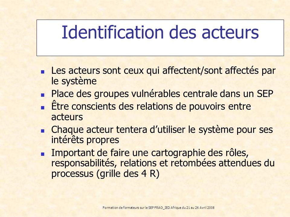 Formation de formateurs sur le SEP FRAO_IED Afrique du 21 au 26 Avril 2008 Identification des acteurs Les acteurs sont ceux qui affectent/sont affecté