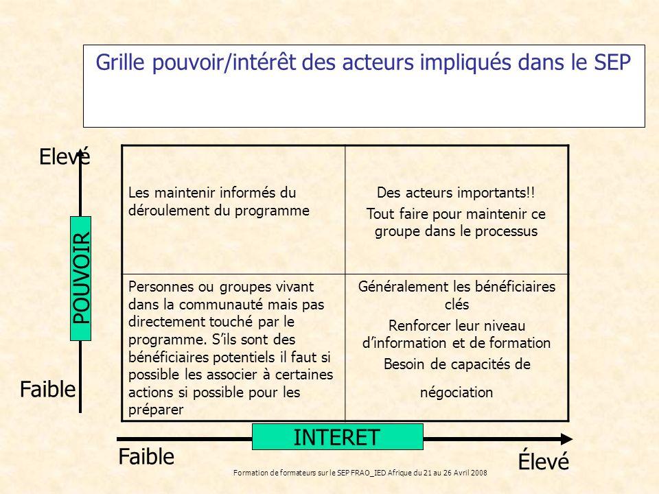 Formation de formateurs sur le SEP FRAO_IED Afrique du 21 au 26 Avril 2008 Grille pouvoir/intérêt des acteurs impliqués dans le SEP Les maintenir info