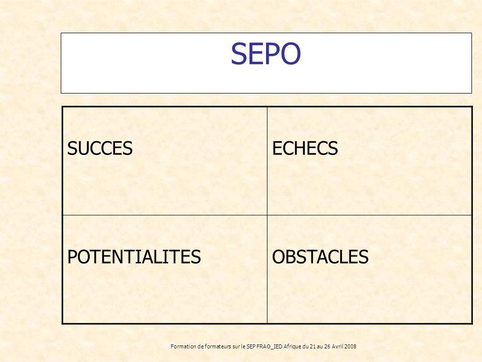 Formation de formateurs sur le SEP FRAO_IED Afrique du 21 au 26 Avril 2008 SEPO SUCCESECHECS POTENTIALITESOBSTACLES