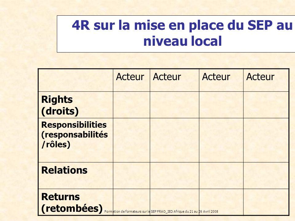 Formation de formateurs sur le SEP FRAO_IED Afrique du 21 au 26 Avril 2008 4R sur la mise en place du SEP au niveau local Acteur Rights (droits) Respo