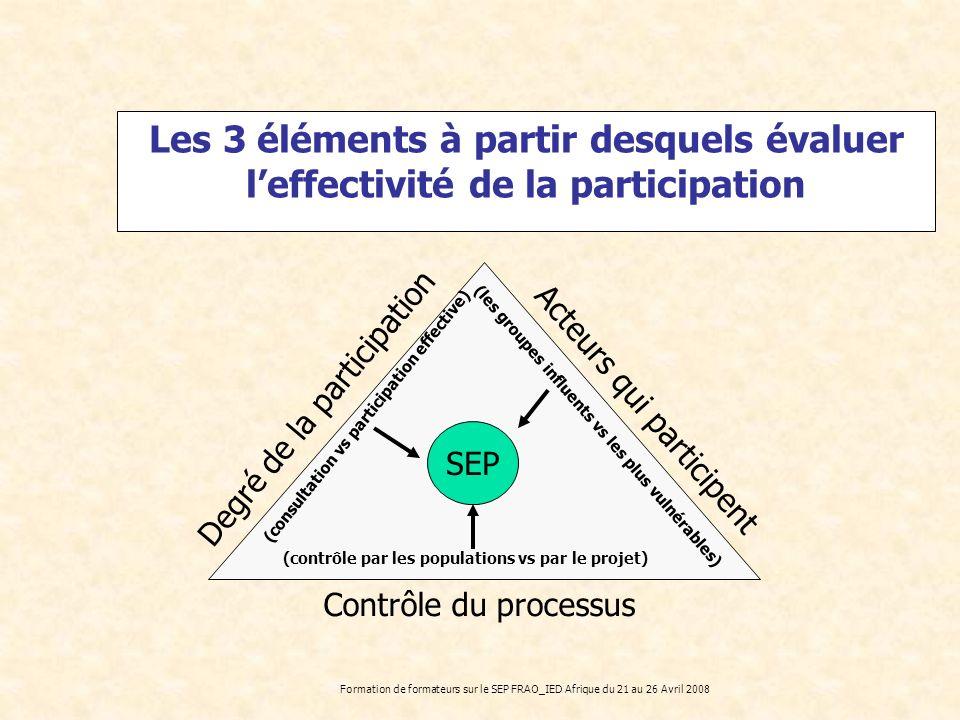 Formation de formateurs sur le SEP FRAO_IED Afrique du 21 au 26 Avril 2008 Les 3 éléments à partir desquels évaluer leffectivité de la participation C