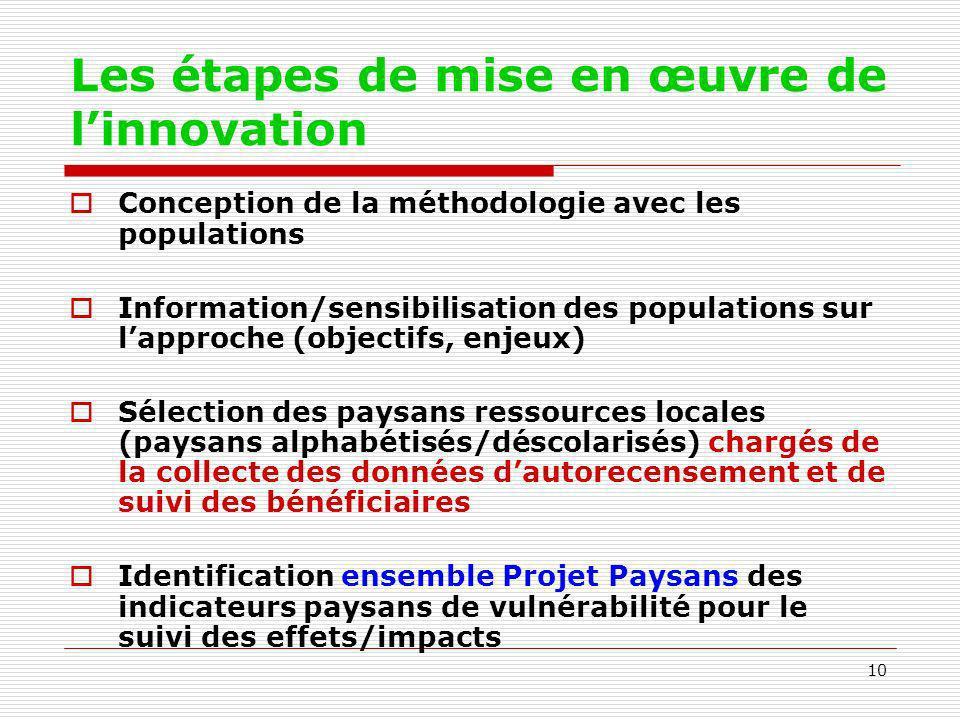 10 Les étapes de mise en œuvre de linnovation Conception de la méthodologie avec les populations Information/sensibilisation des populations sur lappr