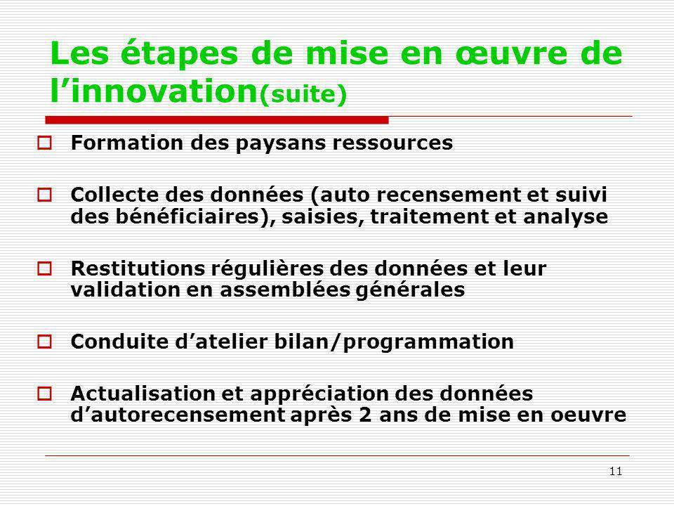 11 Les étapes de mise en œuvre de linnovation (suite) Formation des paysans ressources Collecte des données (auto recensement et suivi des bénéficiair