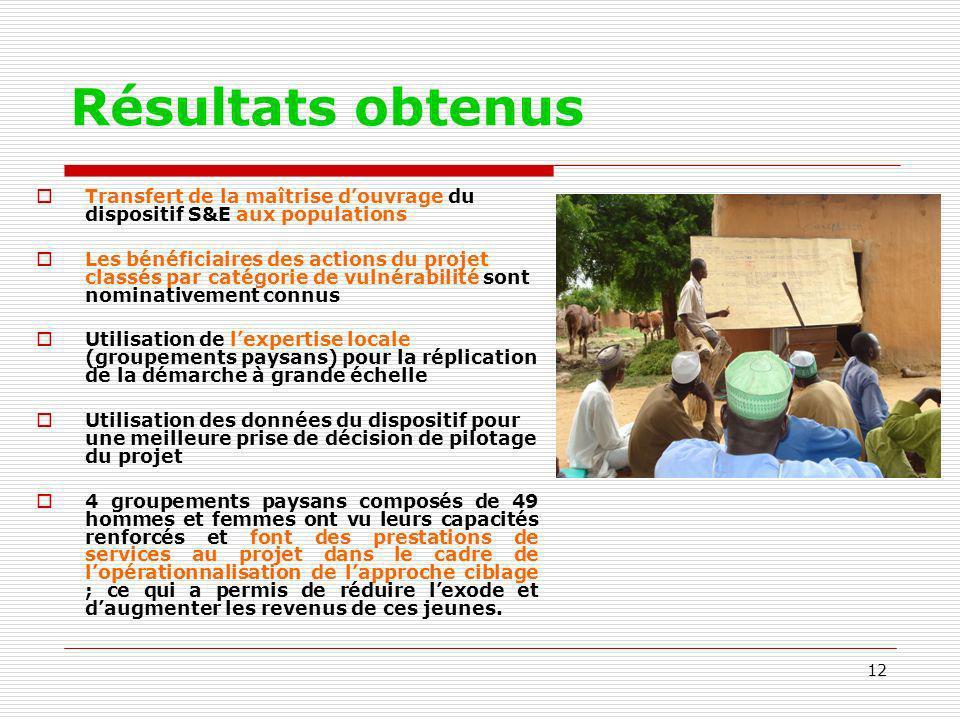 12 Résultats obtenus Transfert de la maîtrise douvrage du dispositif S&E aux populations Les bénéficiaires des actions du projet classés par catégorie