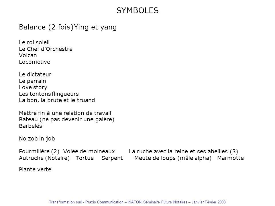 SYMBOLES Balance (2 fois)Ying et yang Le roi soleil Le Chef dOrchestre Volcan Locomotive Le dictateur Le parrain Love story Les tontons flingueurs La
