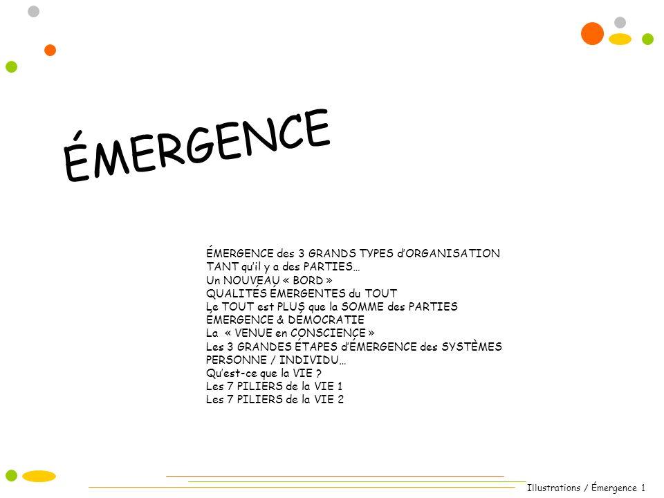 Illustrations / Émergence 1 ÉMERGENCE des 3 GRANDS TYPES dORGANISATION TANT quil y a des PARTIES… Un NOUVEAU « BORD » QUALITÉS ÉMERGENTES du TOUT Le TOUT est PLUS que la SOMME des PARTIES ÉMERGENCE & DÉMOCRATIE La « VENUE en CONSCIENCE » Les 3 GRANDES ÉTAPES dÉMERGENCE des SYSTÈMES PERSONNE / INDIVIDU… Quest-ce que la VIE .