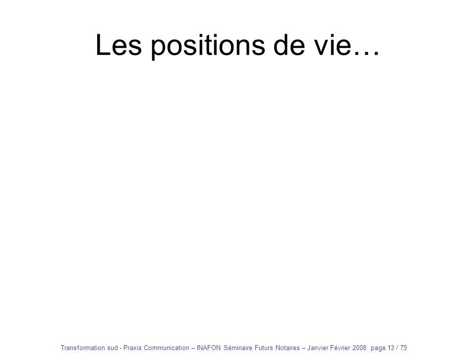 Transformation sud - Praxis Communication – INAFON Séminaire Futurs Notaires – Janvier Février 2008 page 12 / 75 Le losange magique pas de Censure Qua