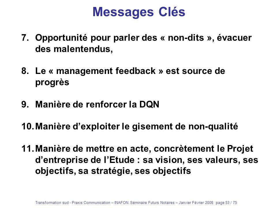 Transformation sud - Praxis Communication – INAFON Séminaire Futurs Notaires – Janvier Février 2008 page 52 / 75 Messages Clés 1.Message fort de recon