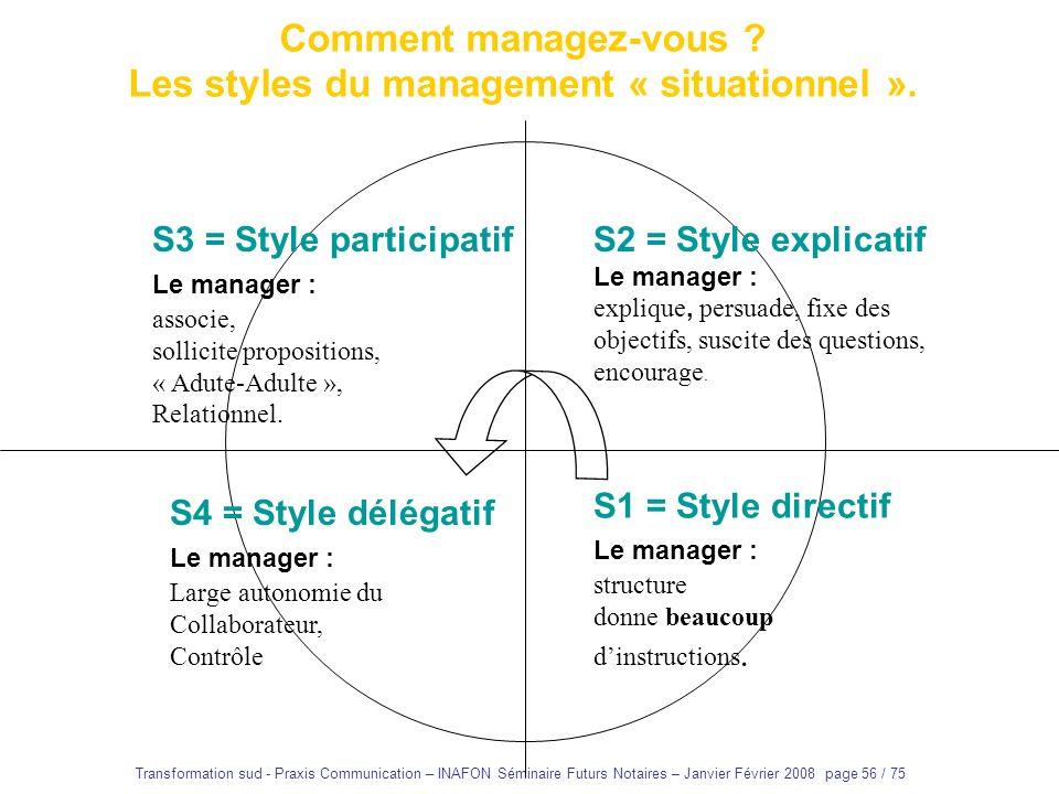 Transformation sud - Praxis Communication – INAFON Séminaire Futurs Notaires – Janvier Février 2008 page 55 / 75