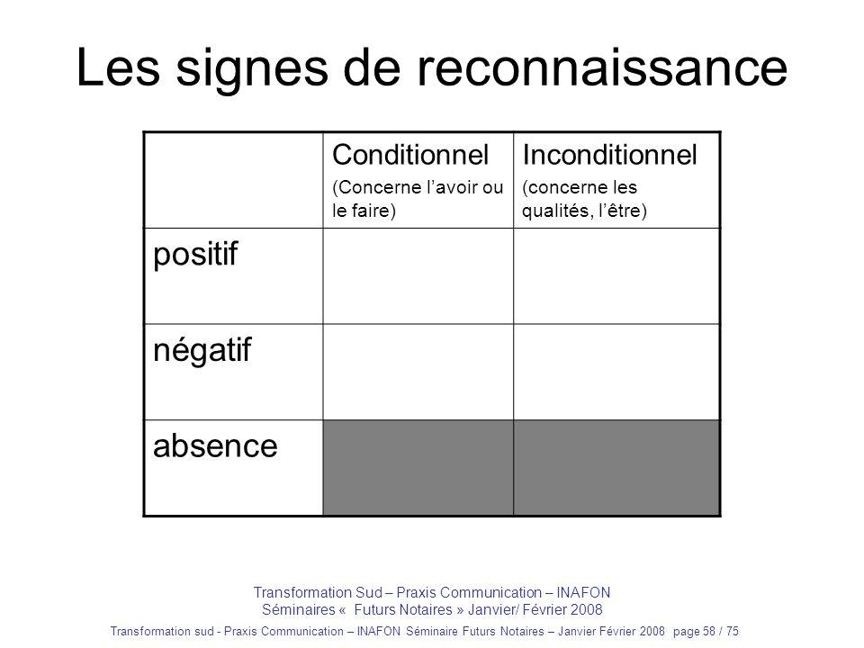 Transformation sud - Praxis Communication – INAFON Séminaire Futurs Notaires – Janvier Février 2008 page 57 / 75 Les signes de reconnaissance Conditio