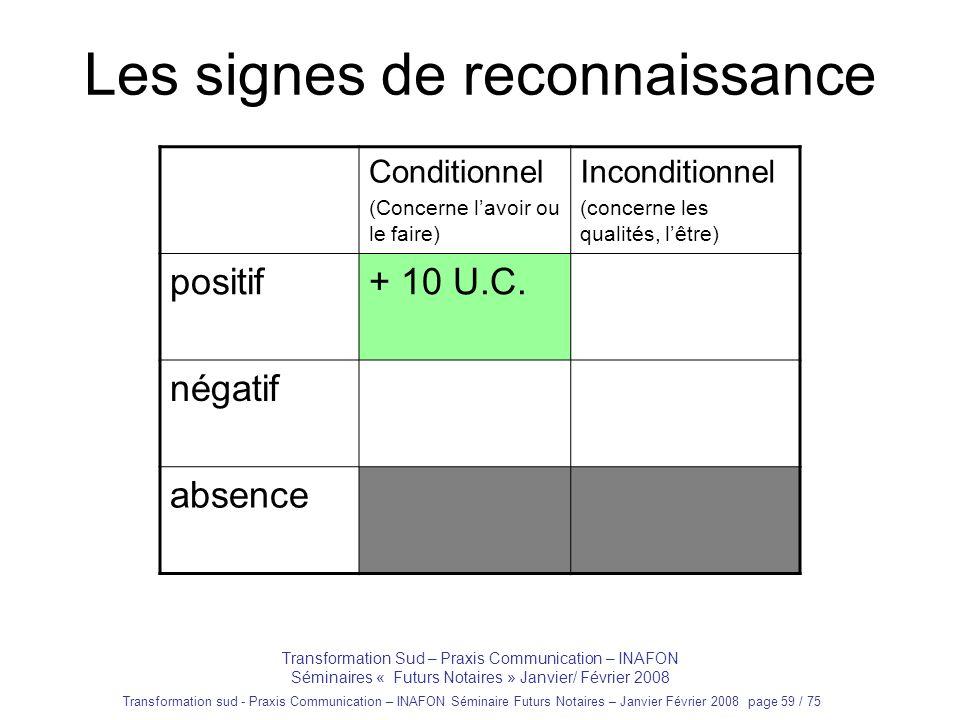 Transformation sud - Praxis Communication – INAFON Séminaire Futurs Notaires – Janvier Février 2008 page 58 / 75 Les signes de reconnaissance Transfor