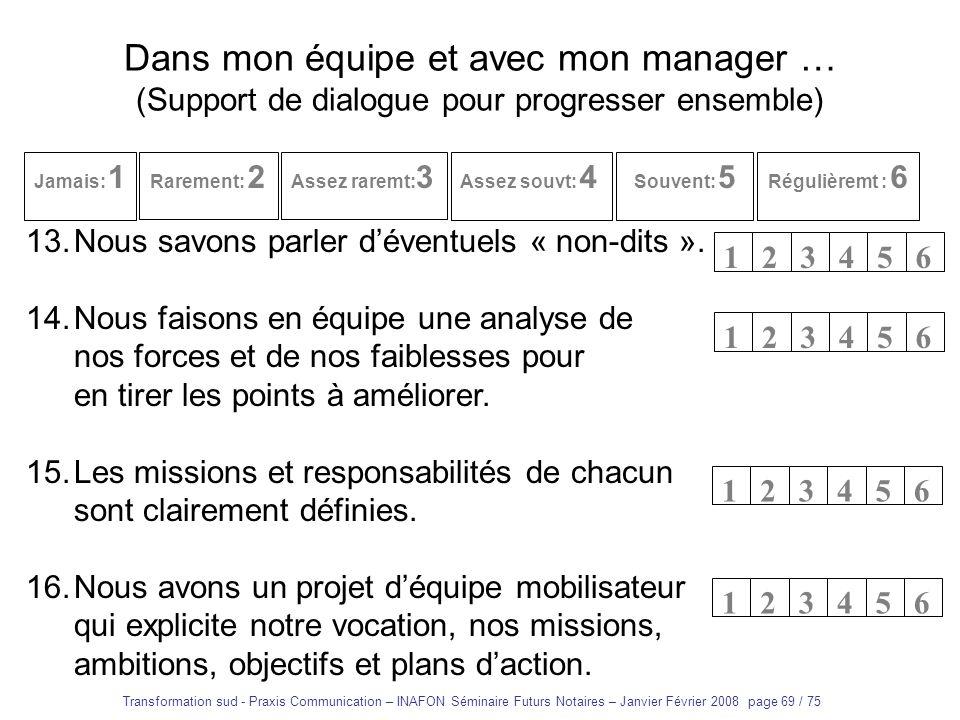 Transformation sud - Praxis Communication – INAFON Séminaire Futurs Notaires – Janvier Février 2008 page 68 / 75 Dans mon équipe et avec mon manager …
