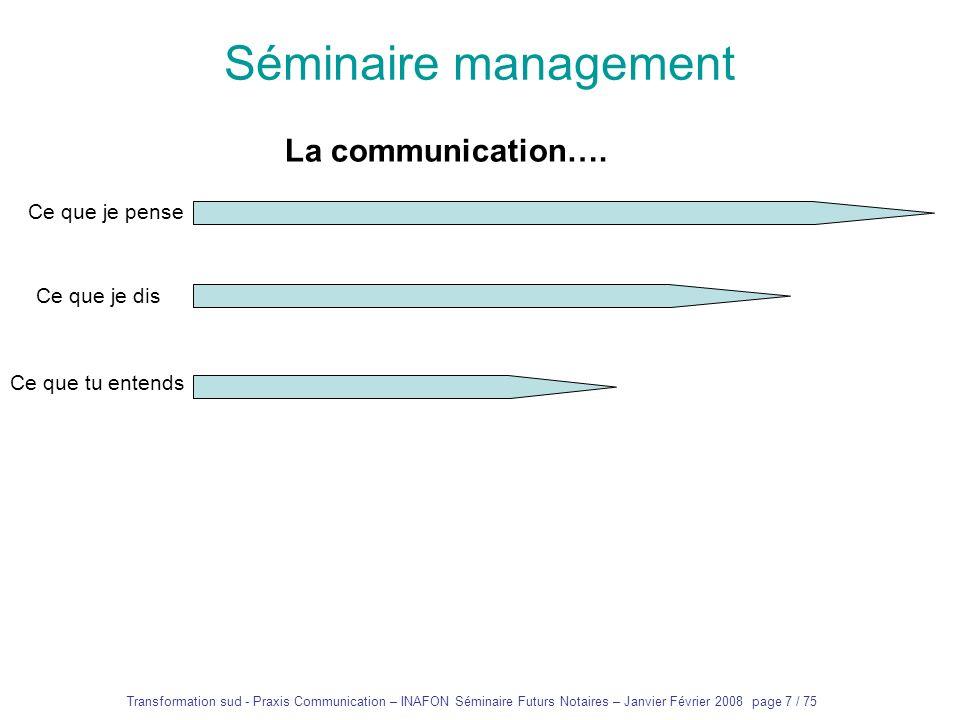 Transformation sud - Praxis Communication – INAFON Séminaire Futurs Notaires – Janvier Février 2008 page 6 / 75 Séminaire management La communication…