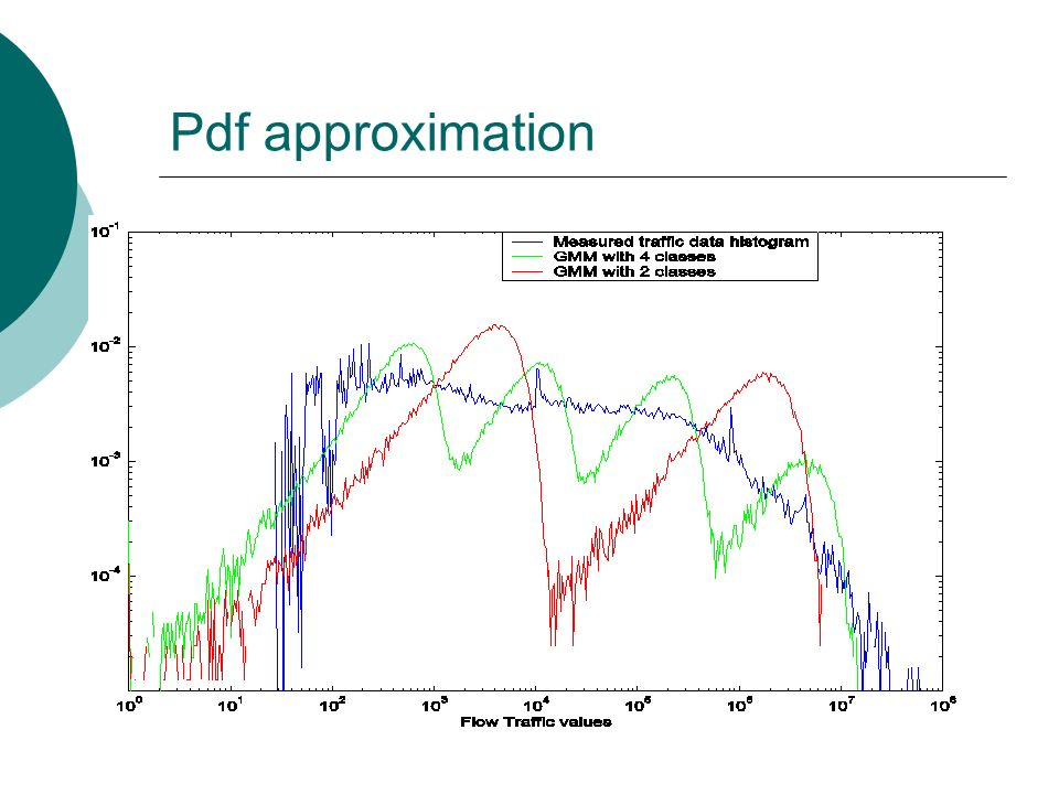 Pdf approximation
