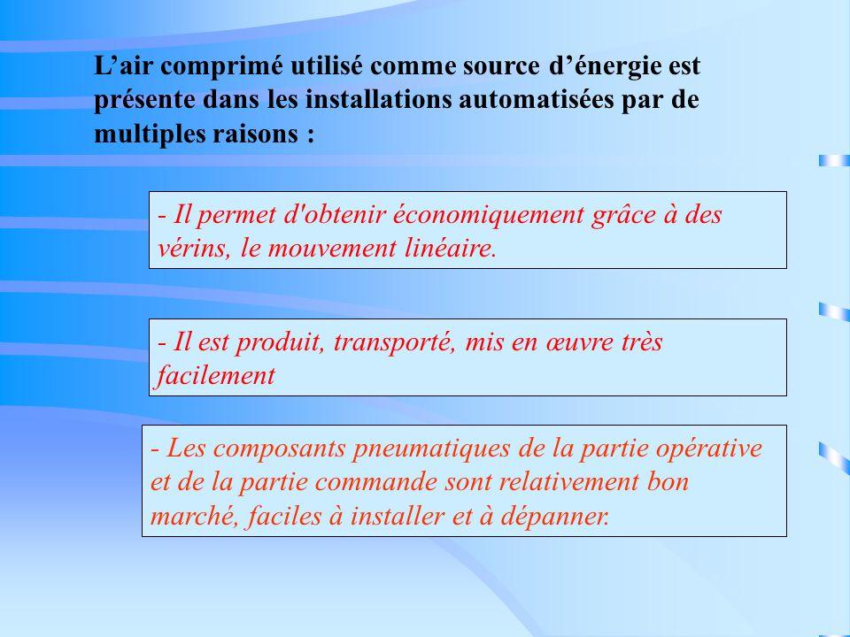 Lair comprimé utilisé comme source dénergie est présente dans les installations automatisées par de multiples raisons : - Les composants pneumatiques