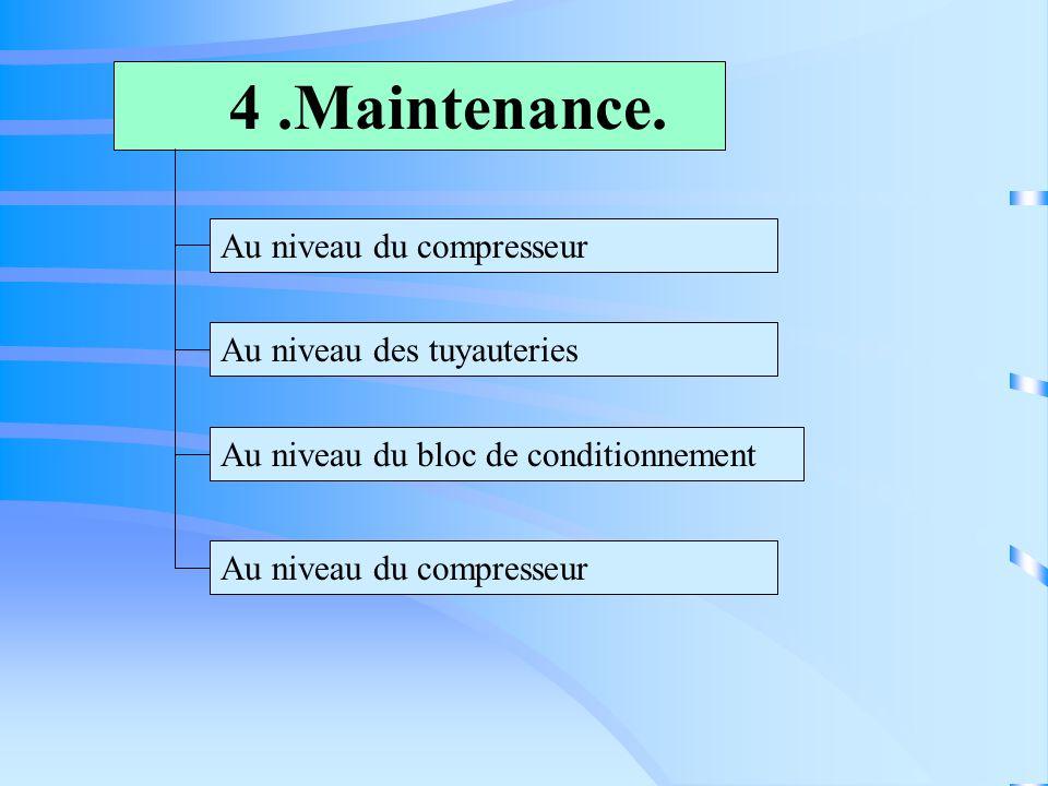 Suivre les indications dentretien données par le constructeur du compresseur.