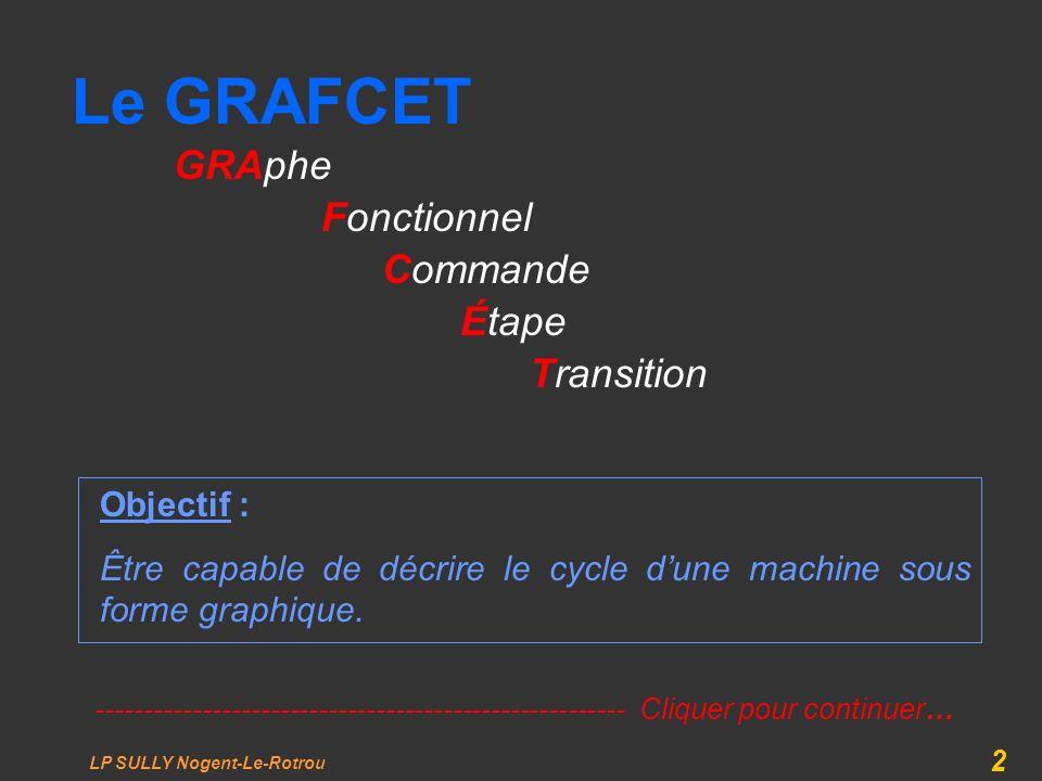 LP SULLY Nogent-Le-Rotrou 2 Le GRAFCET Objectif : Être capable de décrire le cycle dune machine sous forme graphique. Fonctionnel Commande Étape Trans