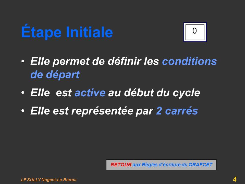 LP SULLY Nogent-Le-Rotrou 4 Étape Initiale Elle permet de définir les conditions de départ Elle est active au début du cycle Elle est représentée par