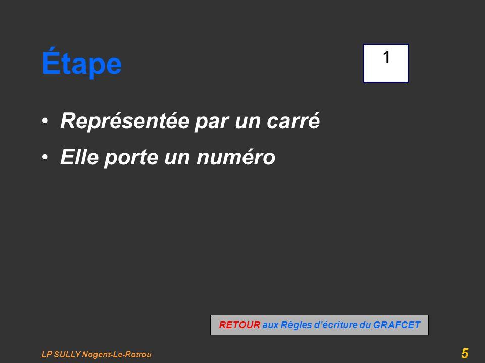 LP SULLY Nogent-Le-Rotrou 5 Étape Représentée par un carré Elle porte un numéro 1 RETOUR aux Règles décriture du GRAFCET