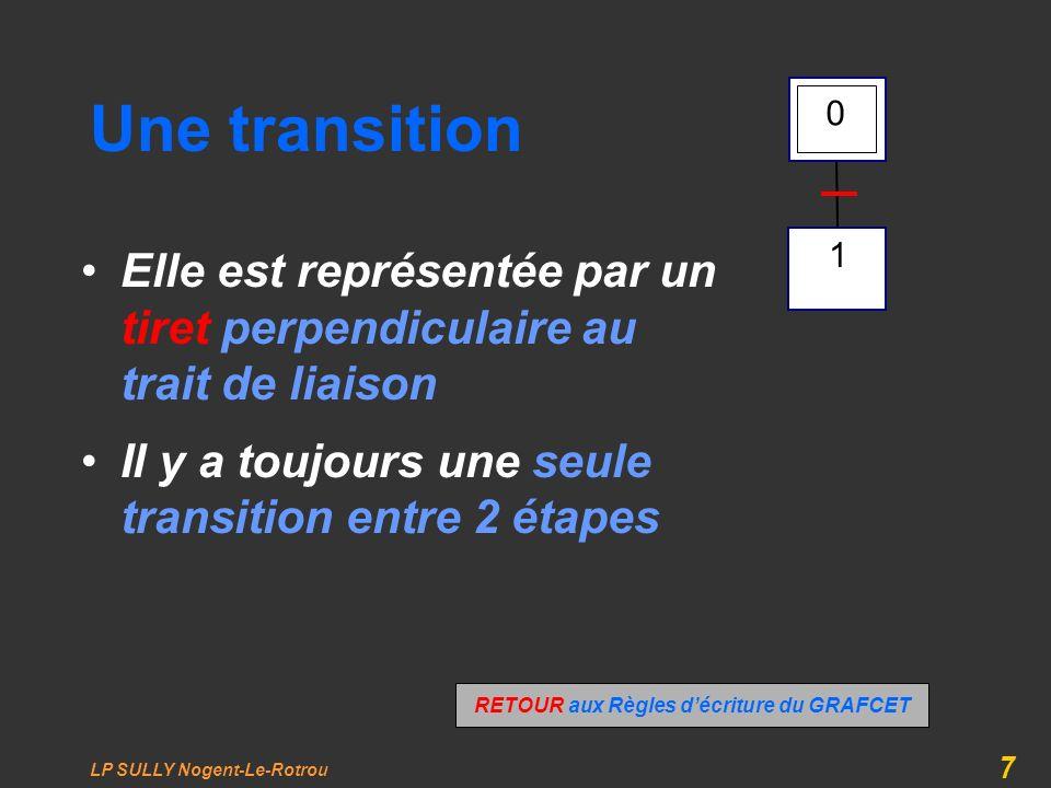 LP SULLY Nogent-Le-Rotrou 7 Une transition Elle est représentée par un tiret perpendiculaire au trait de liaison Il y a toujours une seule transition