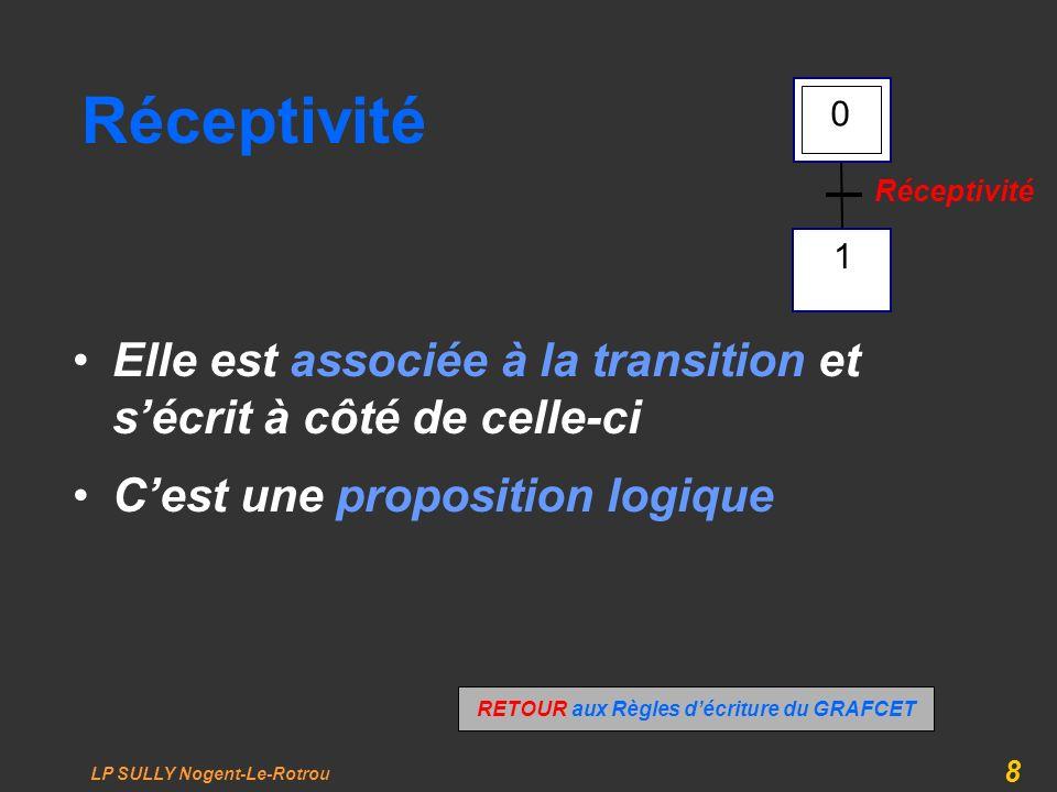 LP SULLY Nogent-Le-Rotrou 8 Réceptivité Elle est associée à la transition et sécrit à côté de celle-ci Cest une proposition logique RETOUR aux Règles