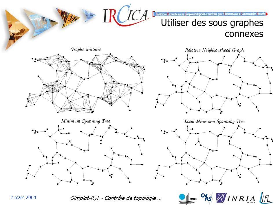 Simplot-Ryl - Contrôle de topologie … 2 mars 2004 Utiliser des sous graphes connexes
