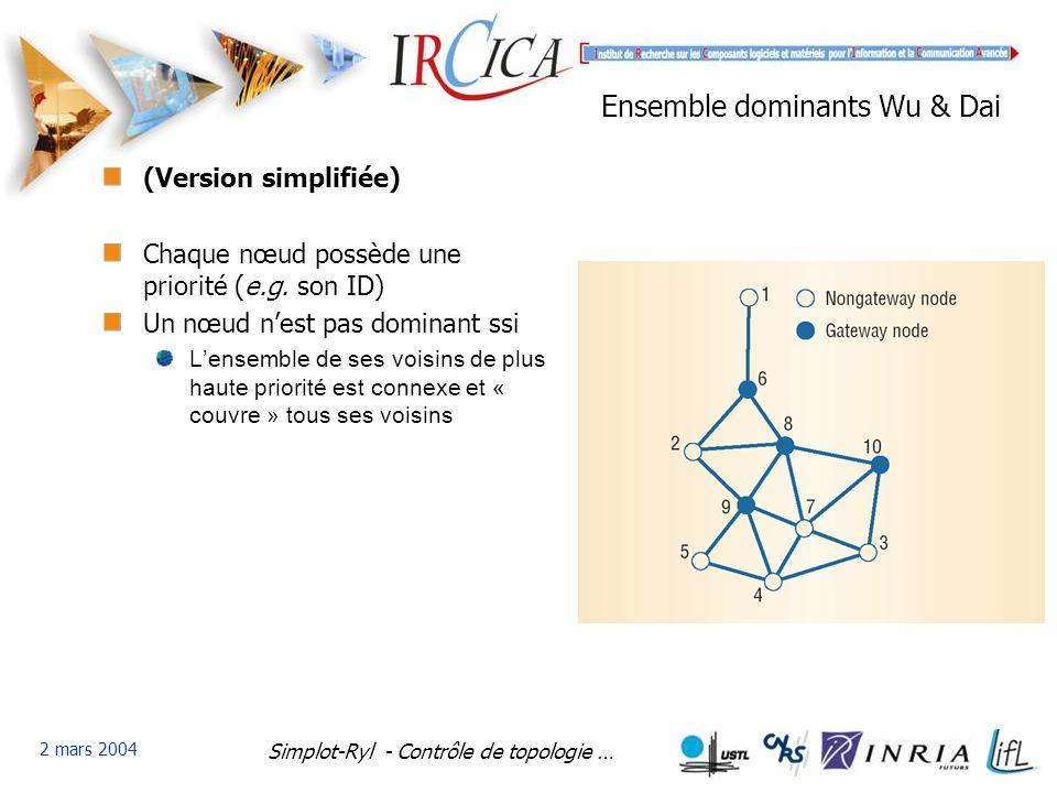 Simplot-Ryl - Contrôle de topologie … 2 mars 2004 Ensemble dominants Wu & Dai (Version simplifiée) Chaque nœud possède une priorité (e.g.
